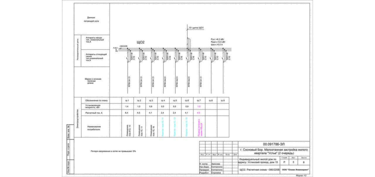 Электроснабжение инжиниринг рабочий проект электроснабжение жилого дома на напряжение 0.4кв